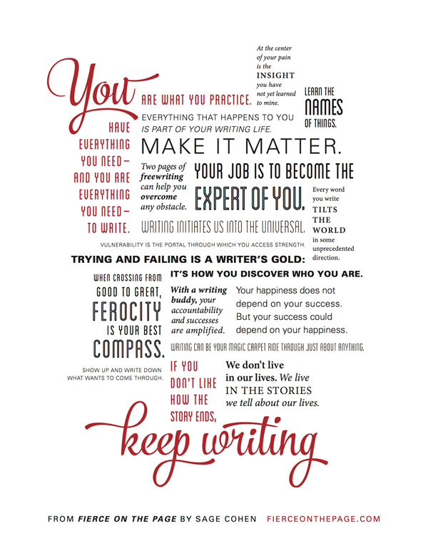 Write Fierce Digital Poster